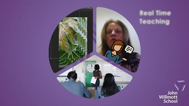 The video explains the schools remote learning resources.